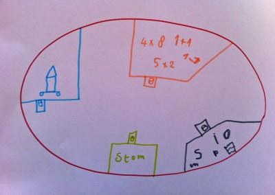 Matrixmethode (2)